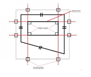 manual bulding layout step1